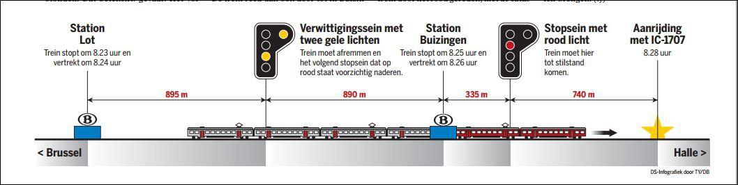 Infografiek Huizingen De Standaard